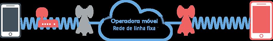 cellcrypt-infographic-brasil-protectphone.fw