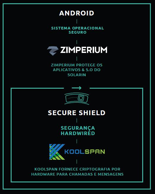 solarin-koolspan-android-zimperium